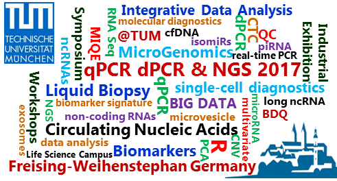 qPCR dPCR NGS 2017 - Freising
