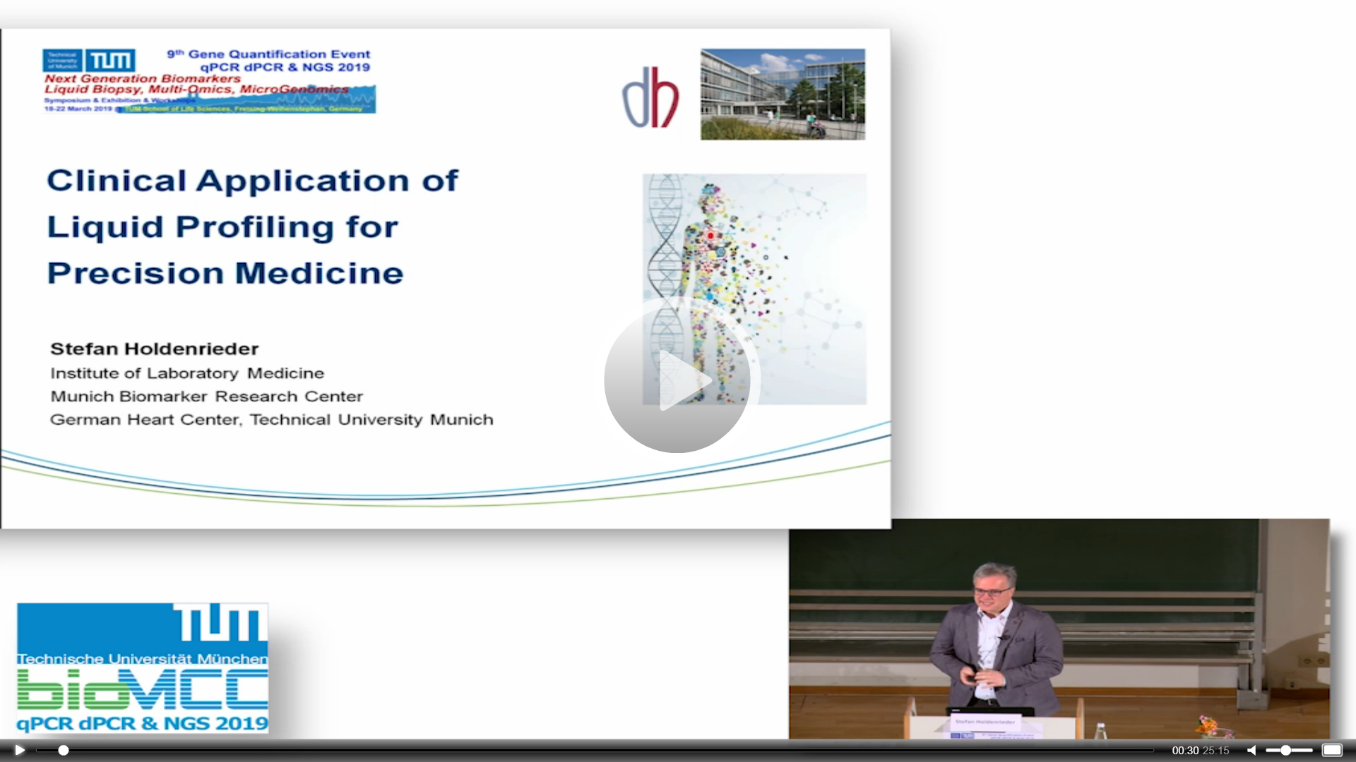 Clinical Application of Liquid Profiling for Precision Medicine