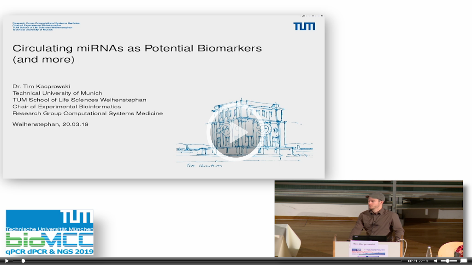 Circulating miRNAs as Potential Biomarkers