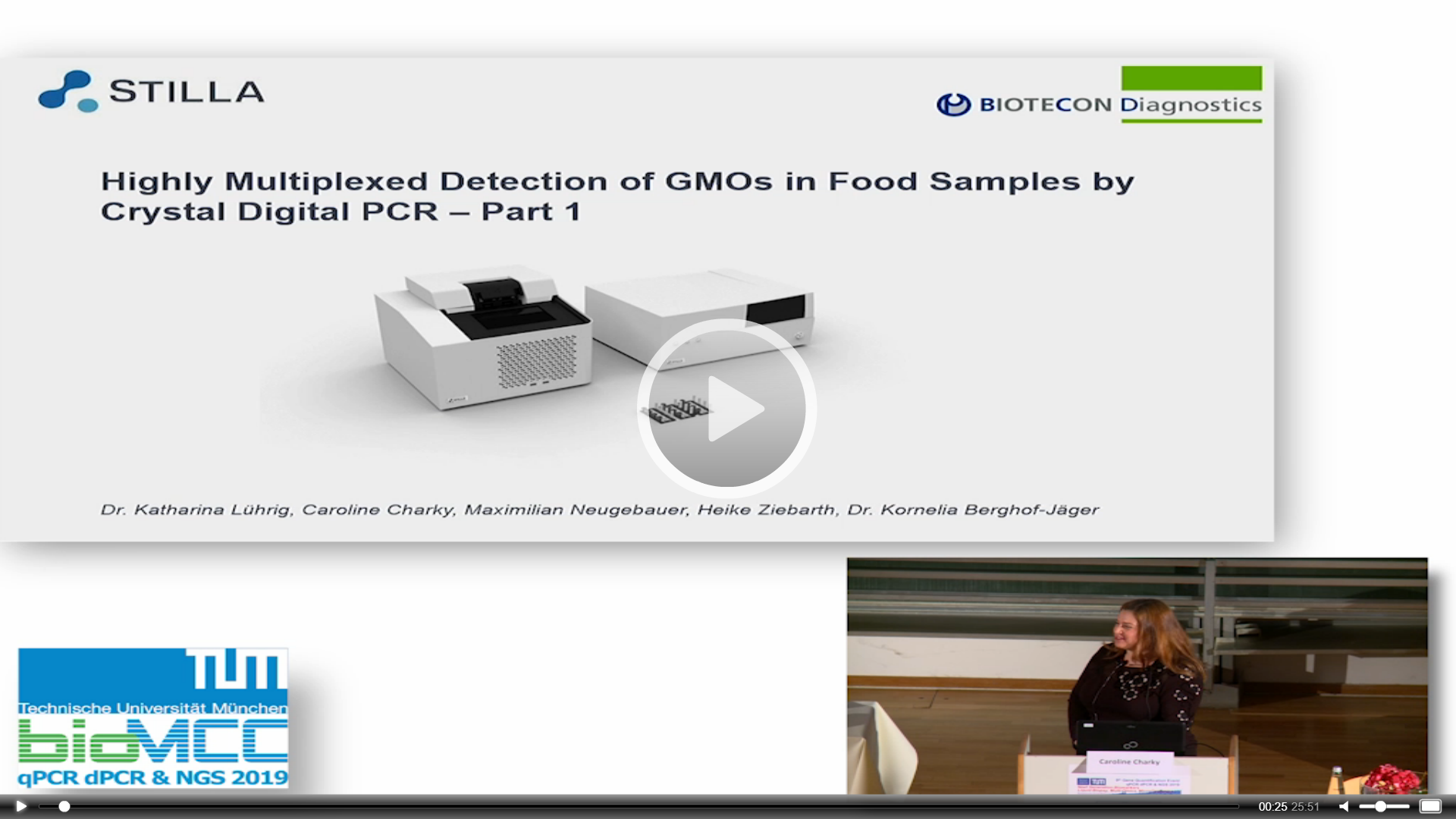 Highly Multiplexed Detection of GMOs in Food Samples by Crystal Digital PCR