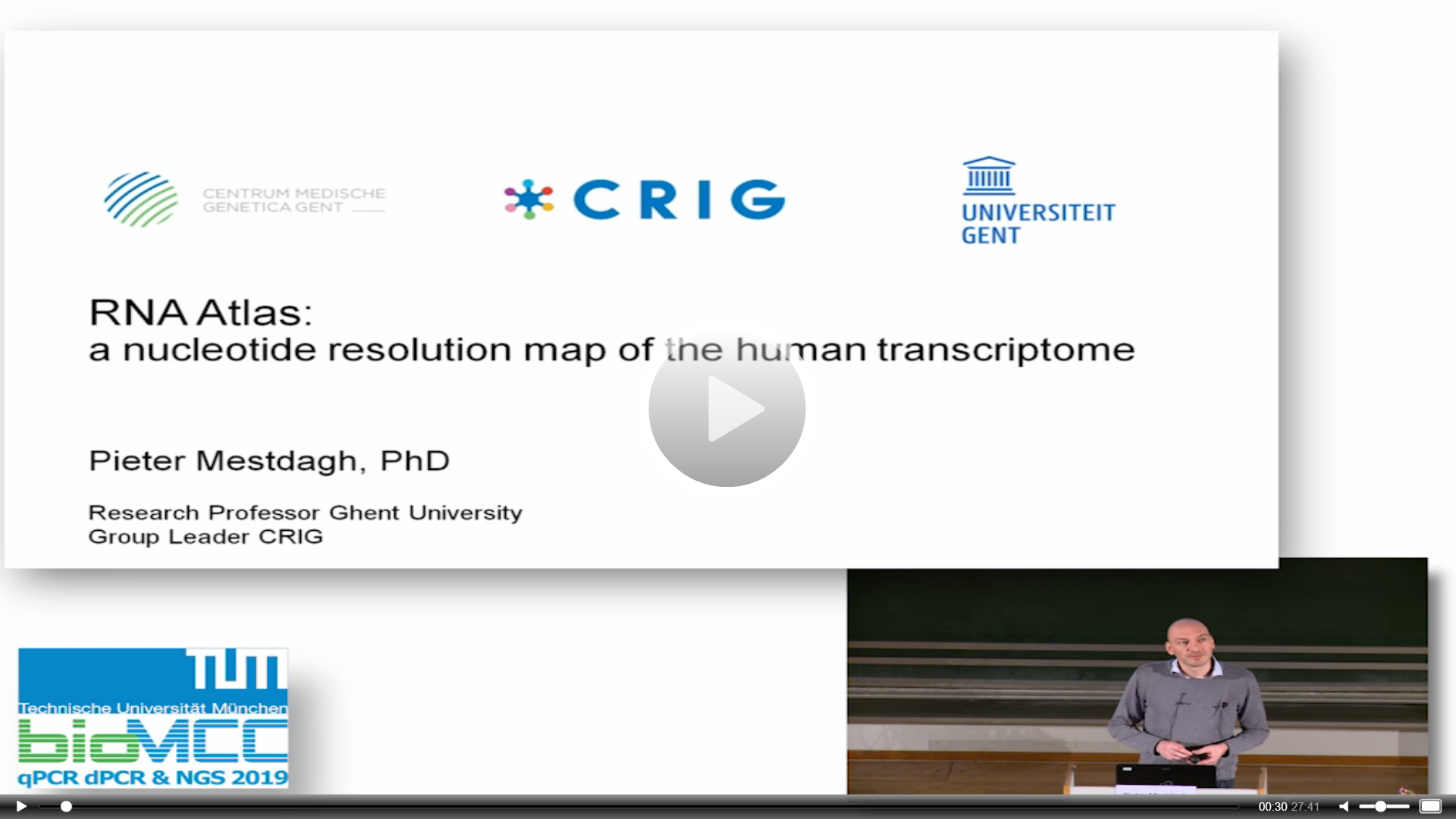 RNA Atlas: A Nucleotide Resolution Map Of The Human Transcriptome