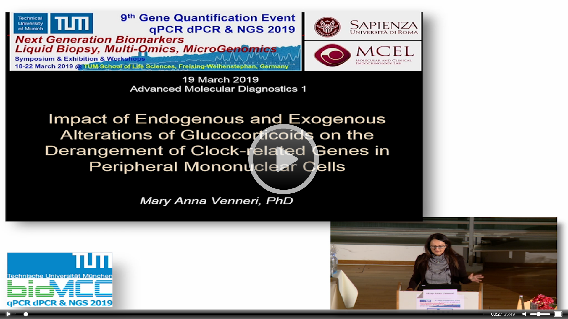 Impact of Endogenous and Exogenous Alterations of Glucocorticoids on the Derangement of Clock-related Genes in Peripheral Mononuclear Cells